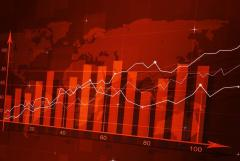 高盛乐观看待中国宏观经济运行情况
